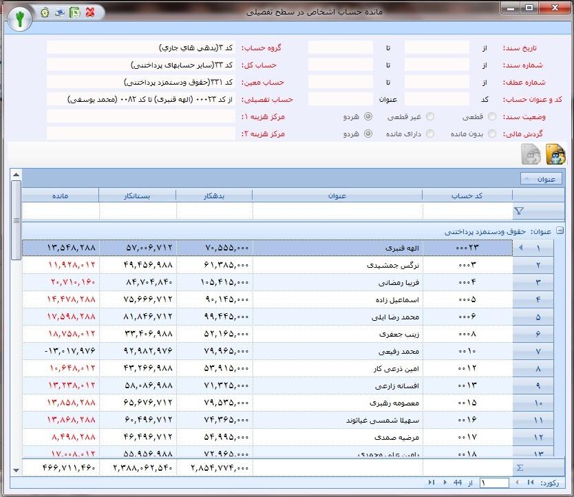 نمونه گزارش مانده حساب اشخاص