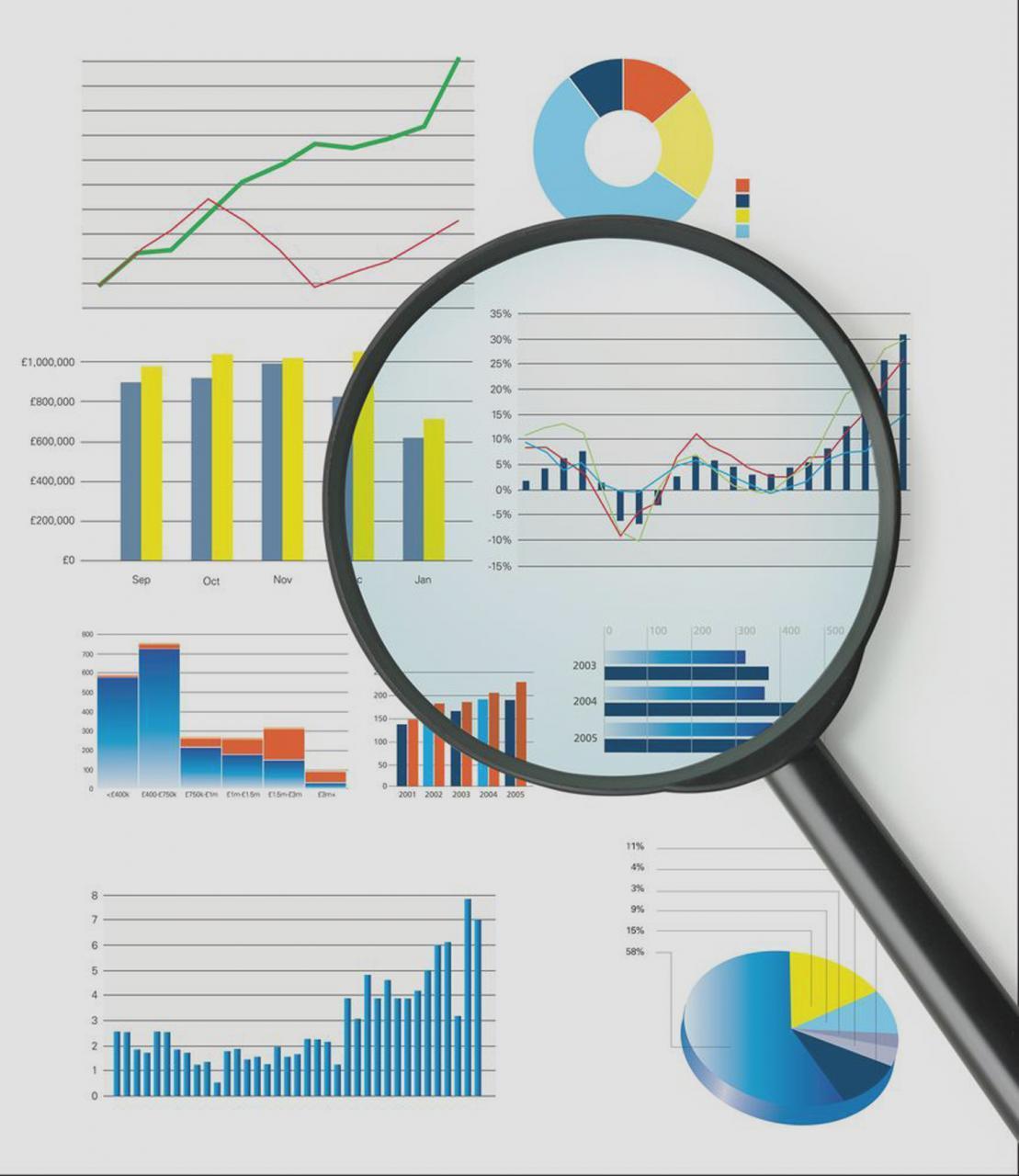 آموزش نرم افزار گزارشات مدیریتی جامع